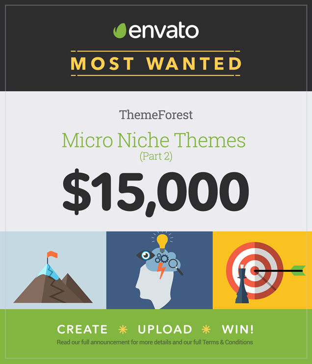 ENVATO'S MOST WANTED: MICRO NICHE THEMES (PART 2)