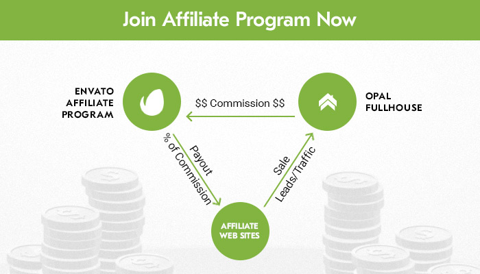 Earn Online Money with Fullhouse and Envato Affiliate Program